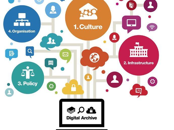 archivo global
